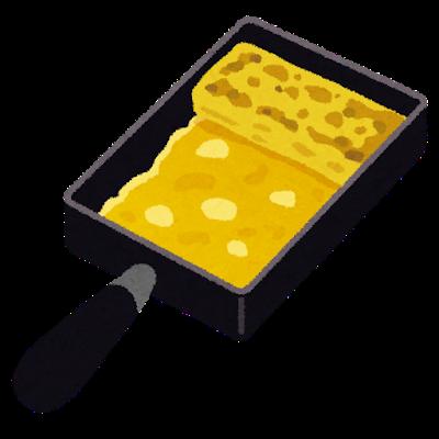 Pythonを魔改造して、できるだけ日本語で卵焼き作ってみた