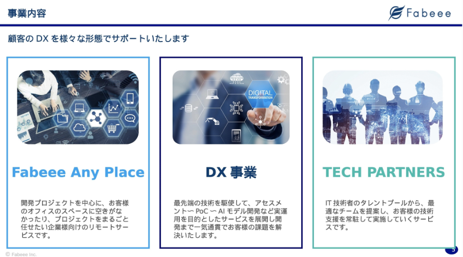 Fabeeeの事業イメージ(AnyPlace,DX,TechPartners)